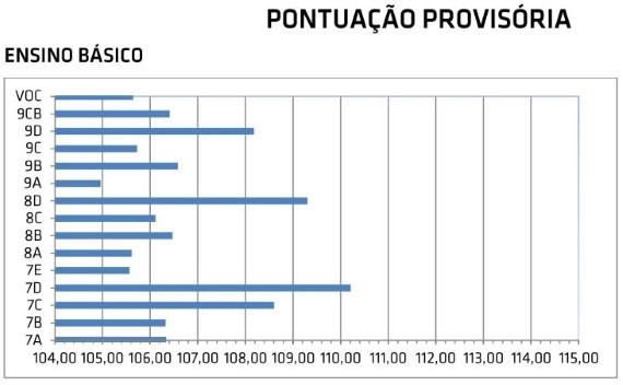 pontos_prov