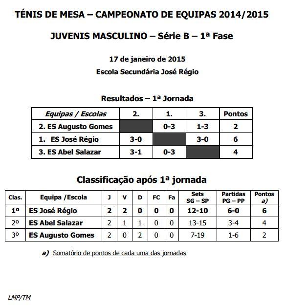 resultados_tenis